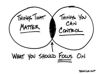 Focus on what's important