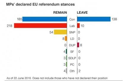 brexit MPs