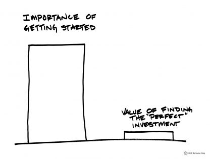 The importance of getting started